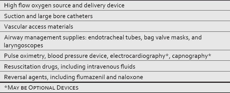 Table 5 :Equipment for procedural sedation and analgesia