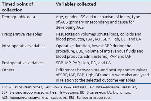 Table 1: The complete set of collected clinical and laboratory markers